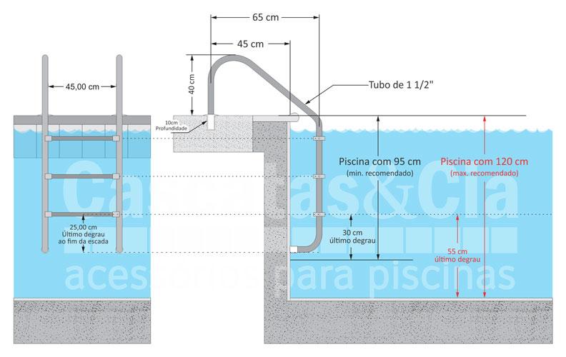 Medidas de piscina simple medidas de piscina with medidas for Piscinas medidas